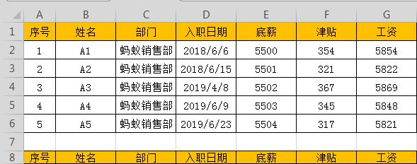 最新Excel工资表模板_员工工资表格式_工资条模板免费下载