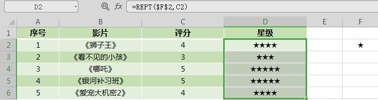 掌握10个最常用Excel函数,效率提升没问题