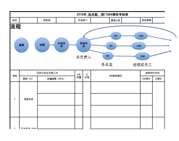 员工KPI绩效考核表_绩效考核方案方法_绩效考核指标(标准范本)免费下载