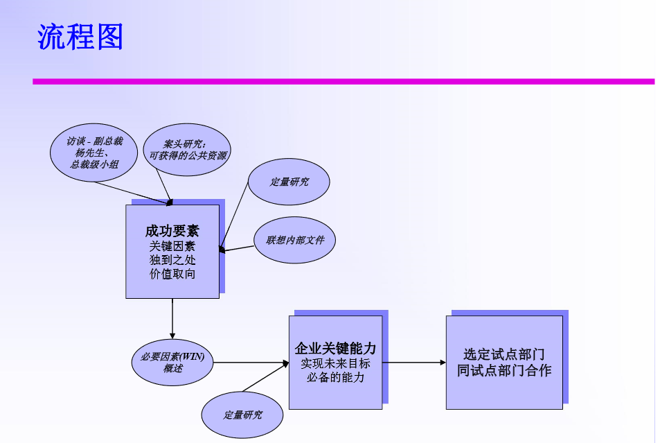 最新组织结构设计_组织结构优化_组织结构图免费下载