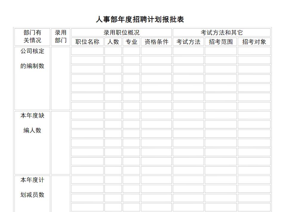 最新招聘计划书_人事招聘方案_人员招聘范文_招聘计划表格免费下载