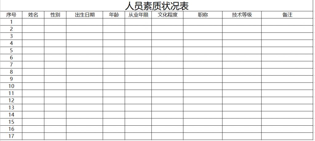 最全培训评估方法_培训评估表模板_评估报告范文免费下载