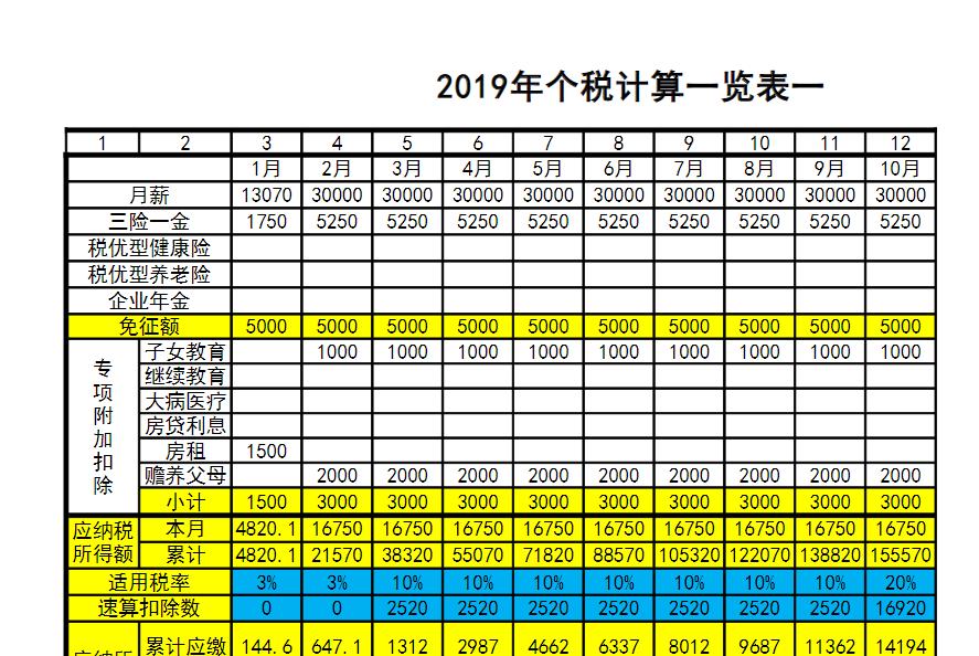 """020年个税计算_个人所得税税率_个税减免免费下载"""""""