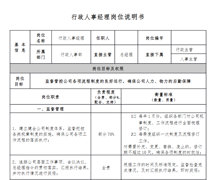 行政管理_制度管理_档案管理免费下载