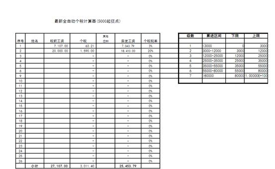 Excel表格_数据处理_统计分析表免费下载
