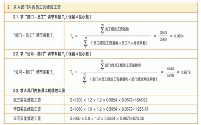 绩效工资计算常用公式免费下载