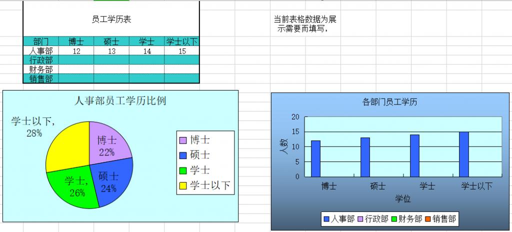 员工学历表档案模板免费下载